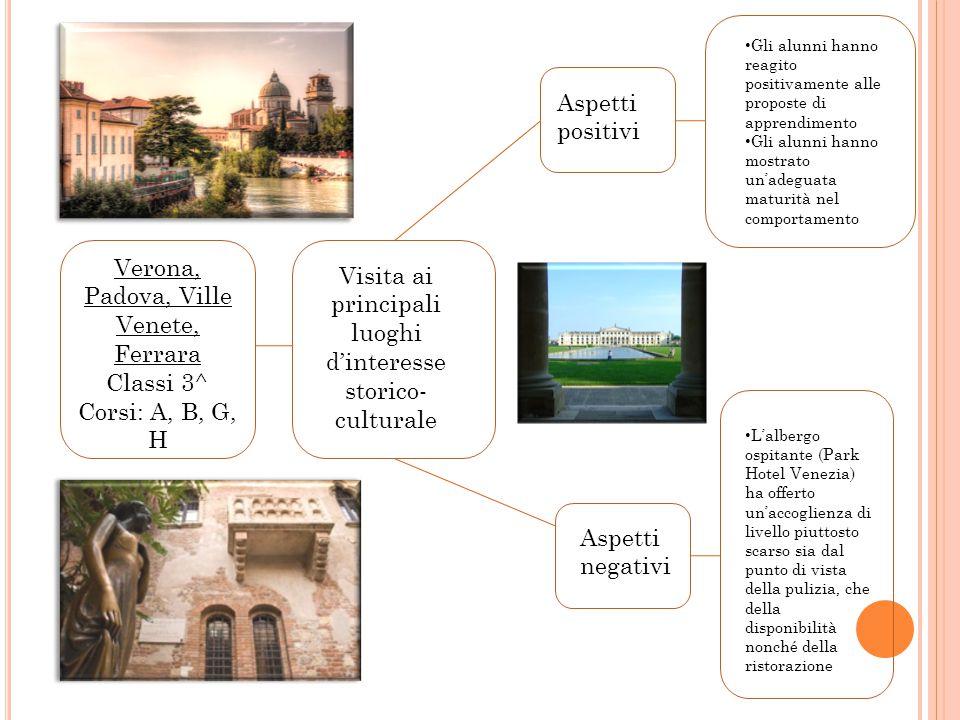 Verona, Padova, Ville Venete, Ferrara