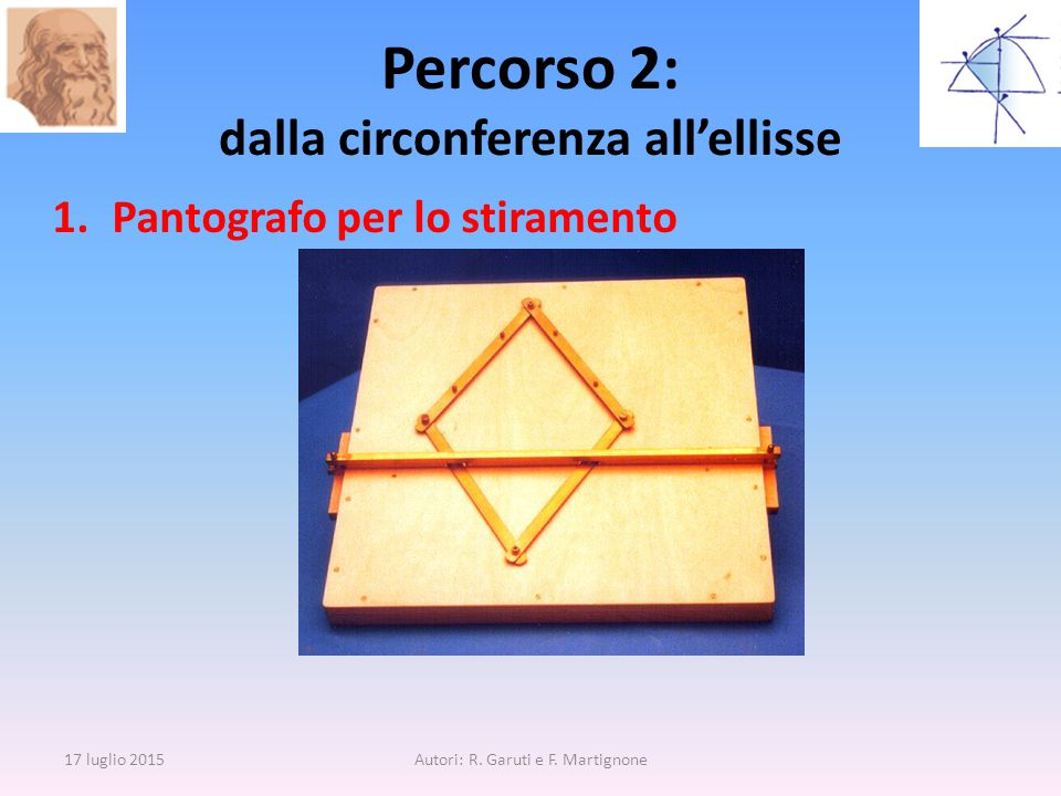 Percorso 2: dalla circonferenza all'ellisse