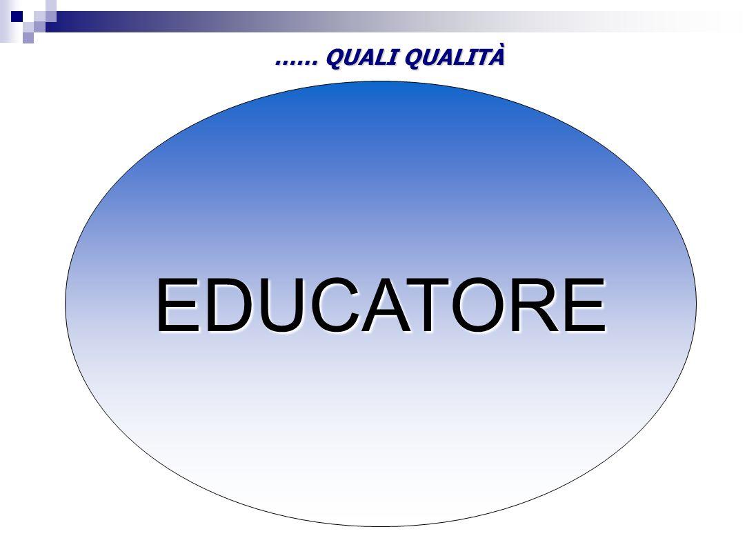 EDUCATORE …… QUALI QUALITÀ Assertivo Motivato a raggiungere