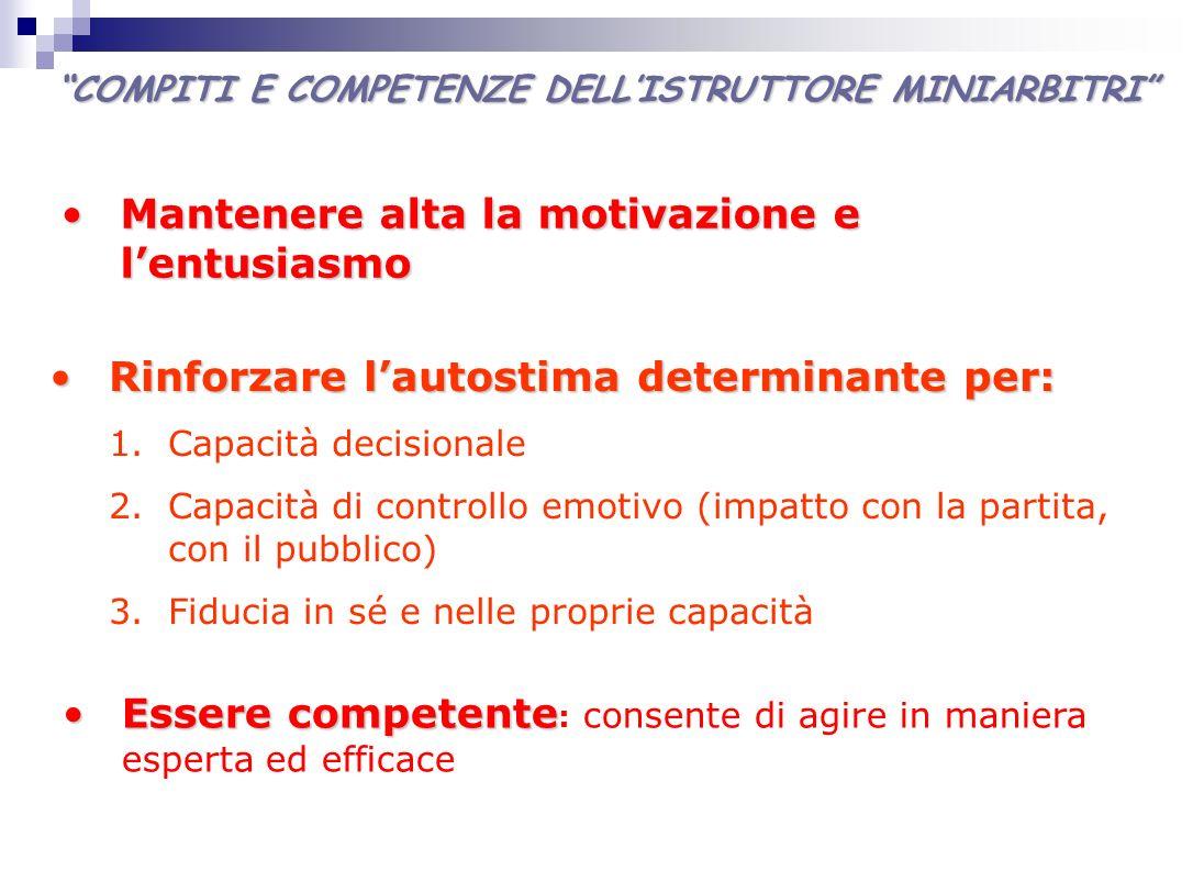 COMPITI E COMPETENZE DELL'ISTRUTTORE MINIARBITRI