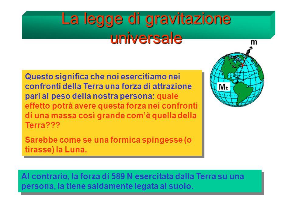 La legge di gravitazione universale