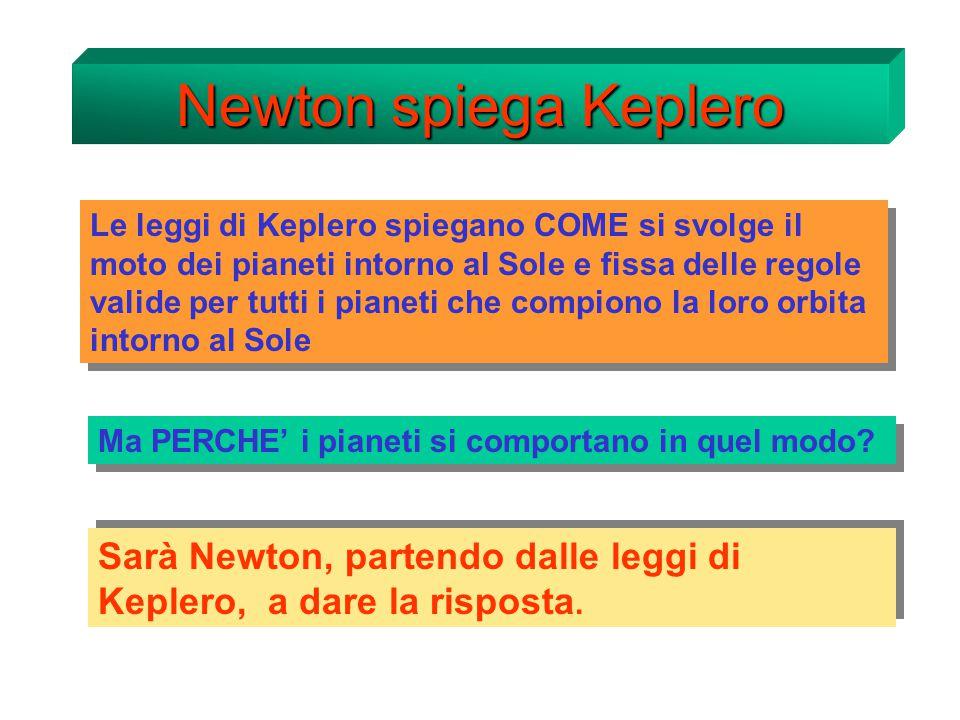 Newton spiega Keplero