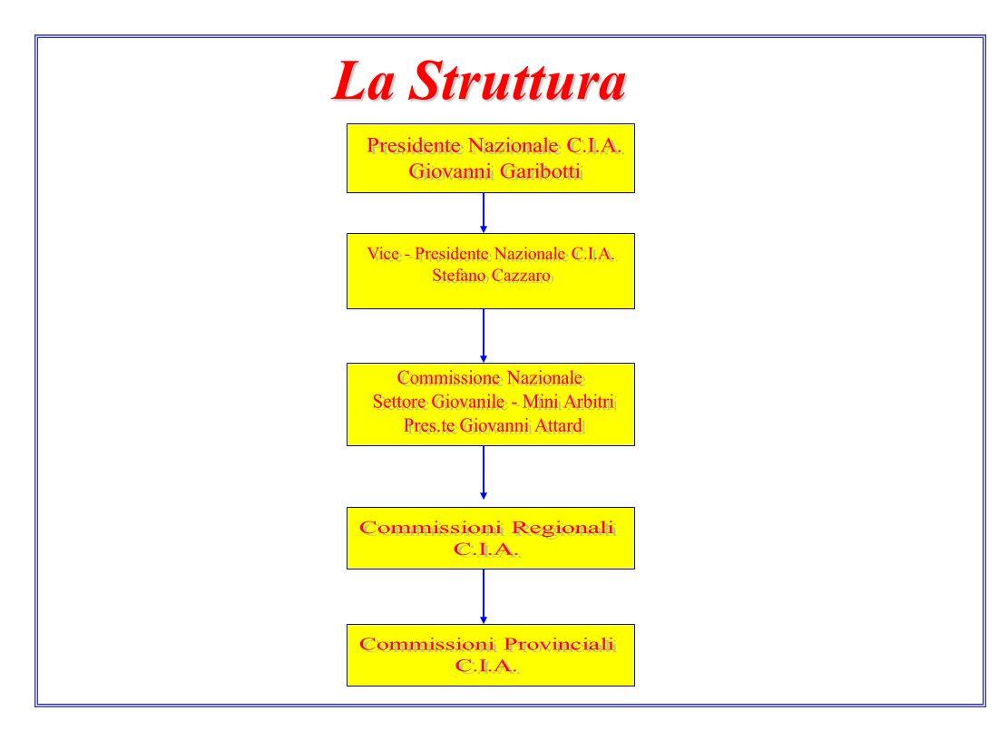 La Struttura Presidente Nazionale C.I.A. Giovanni Garibotti