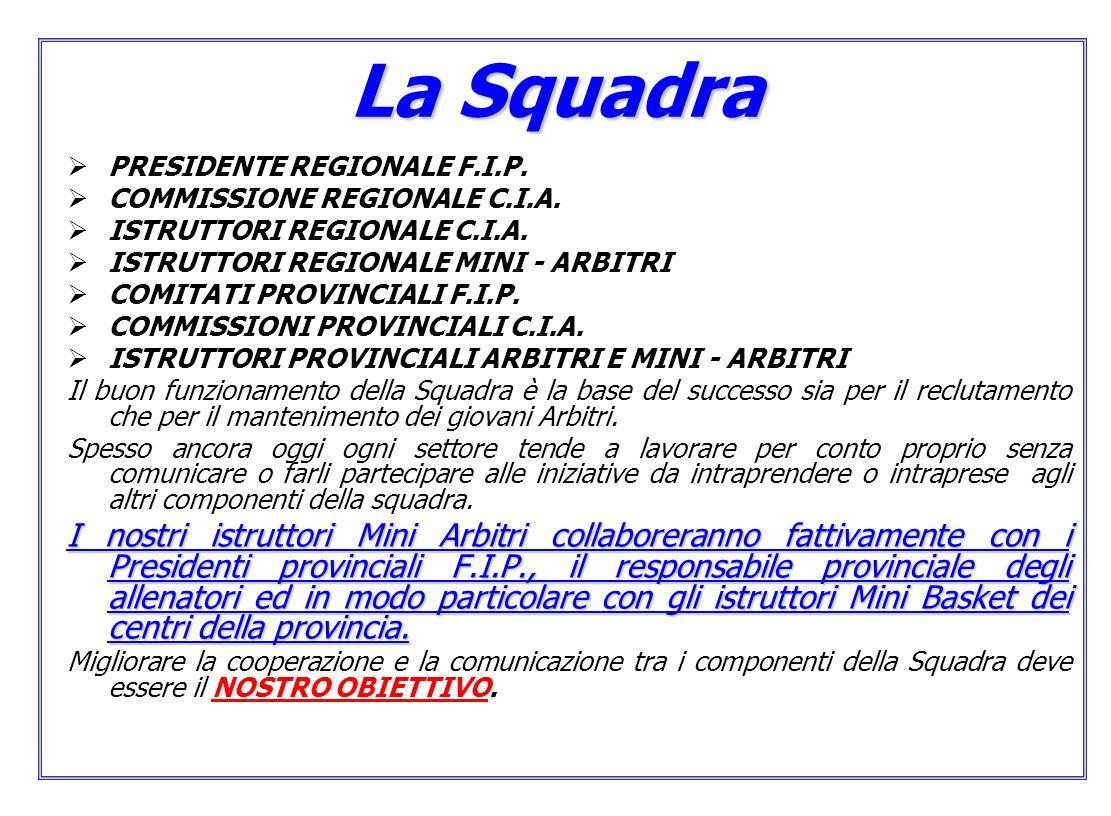 La Squadra PRESIDENTE REGIONALE F.I.P. COMMISSIONE REGIONALE C.I.A. ISTRUTTORI REGIONALE C.I.A. ISTRUTTORI REGIONALE MINI - ARBITRI.