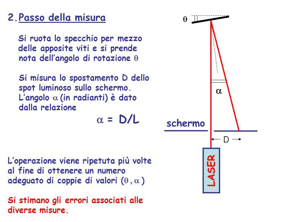 a = D/L Passo della misura a schermo LASER q