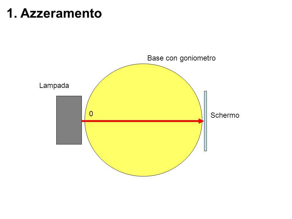 1. Azzeramento Base con goniometro Lampada Schermo