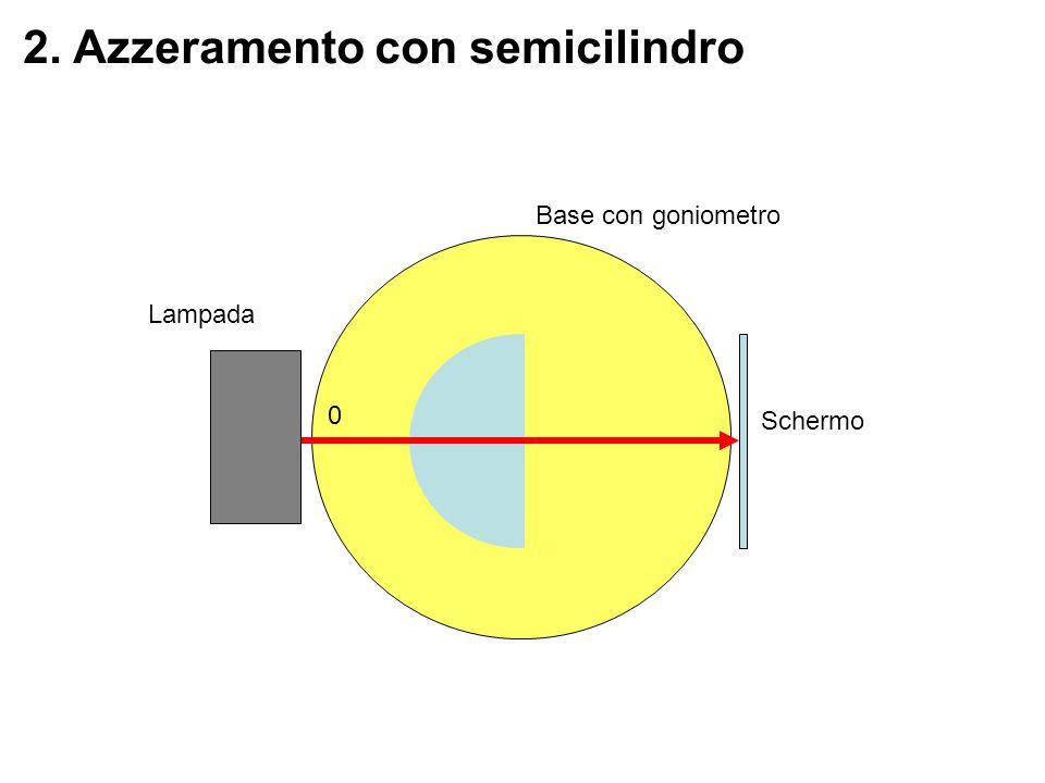 2. Azzeramento con semicilindro