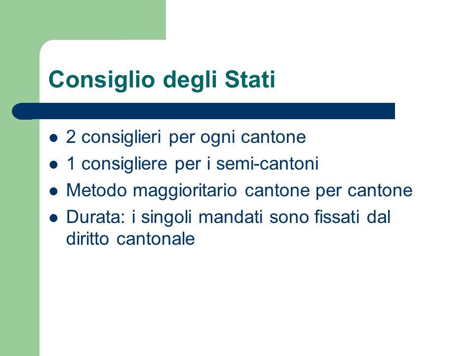 Consiglio degli Stati 2 consiglieri per ogni cantone