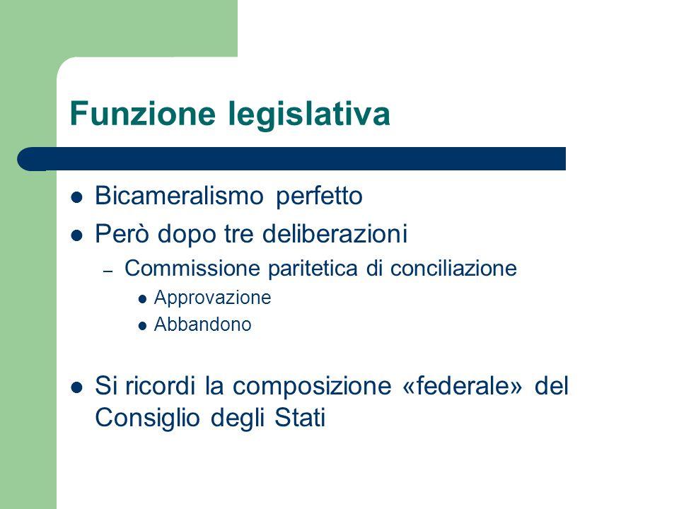 Funzione legislativa Bicameralismo perfetto