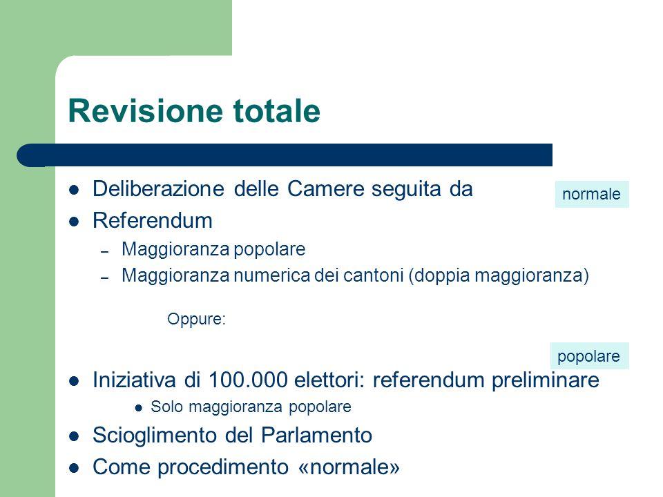 Revisione totale Deliberazione delle Camere seguita da Referendum