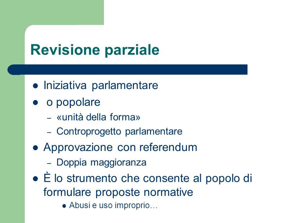 Revisione parziale Iniziativa parlamentare o popolare