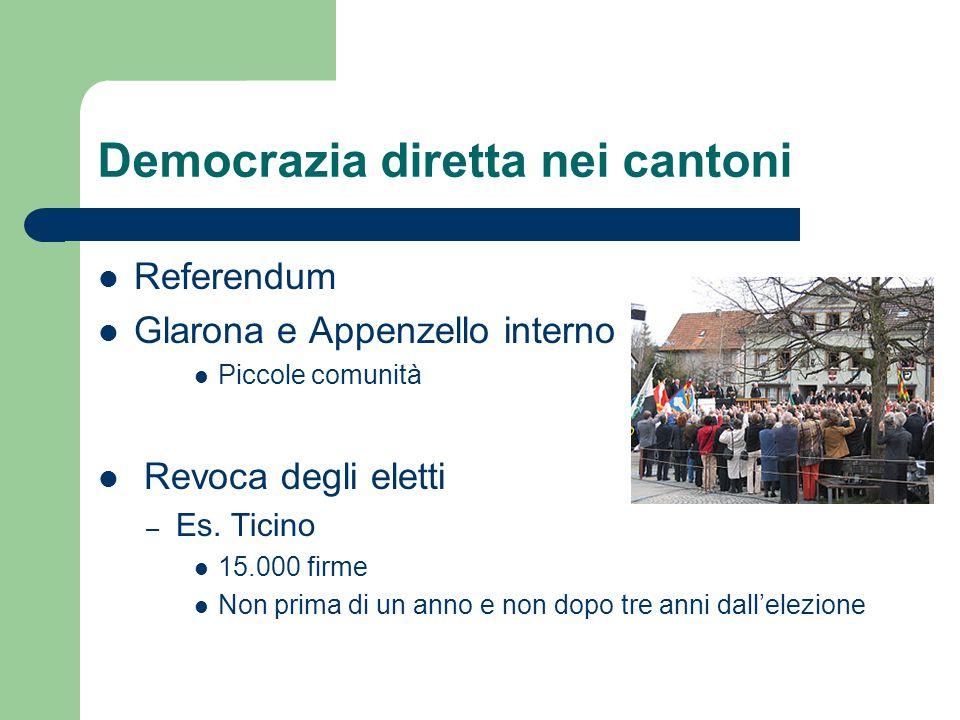 Democrazia diretta nei cantoni