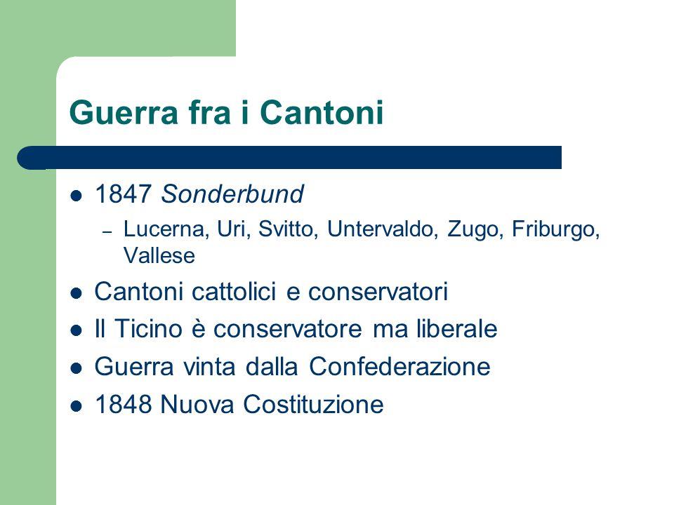 Guerra fra i Cantoni 1847 Sonderbund Cantoni cattolici e conservatori