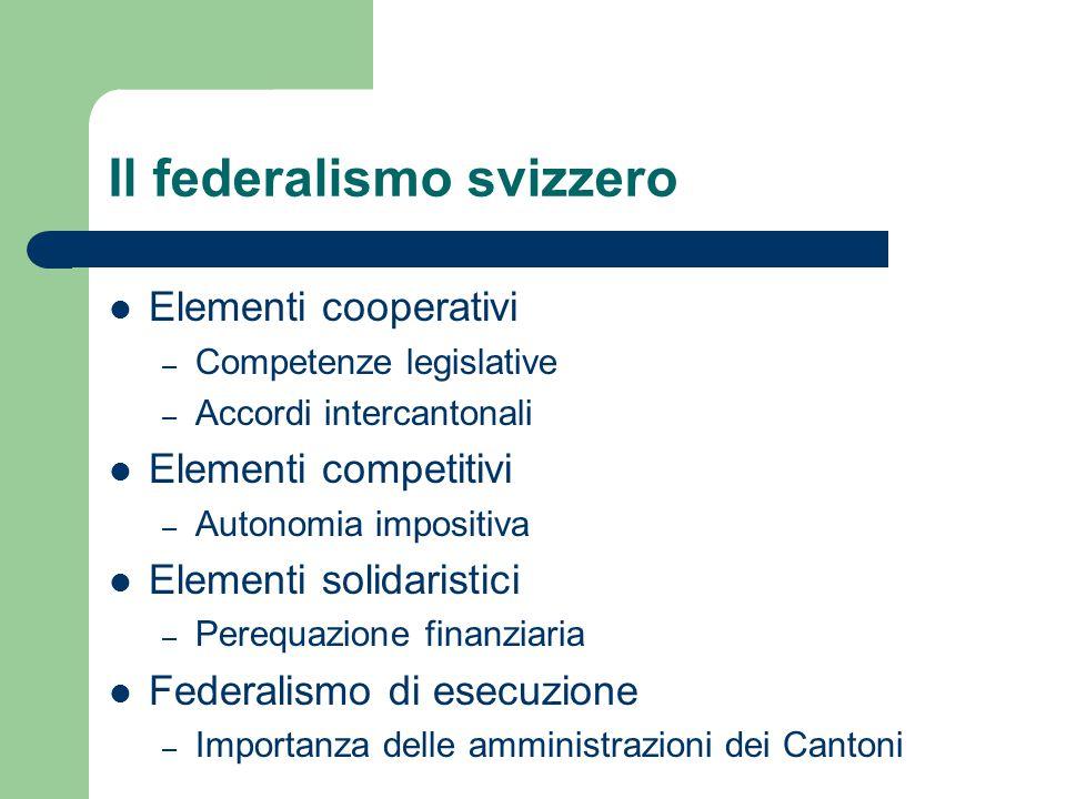 Il federalismo svizzero
