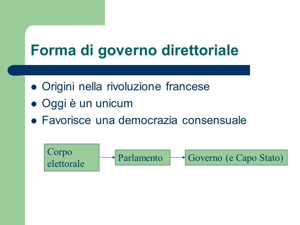 Forma di governo direttoriale