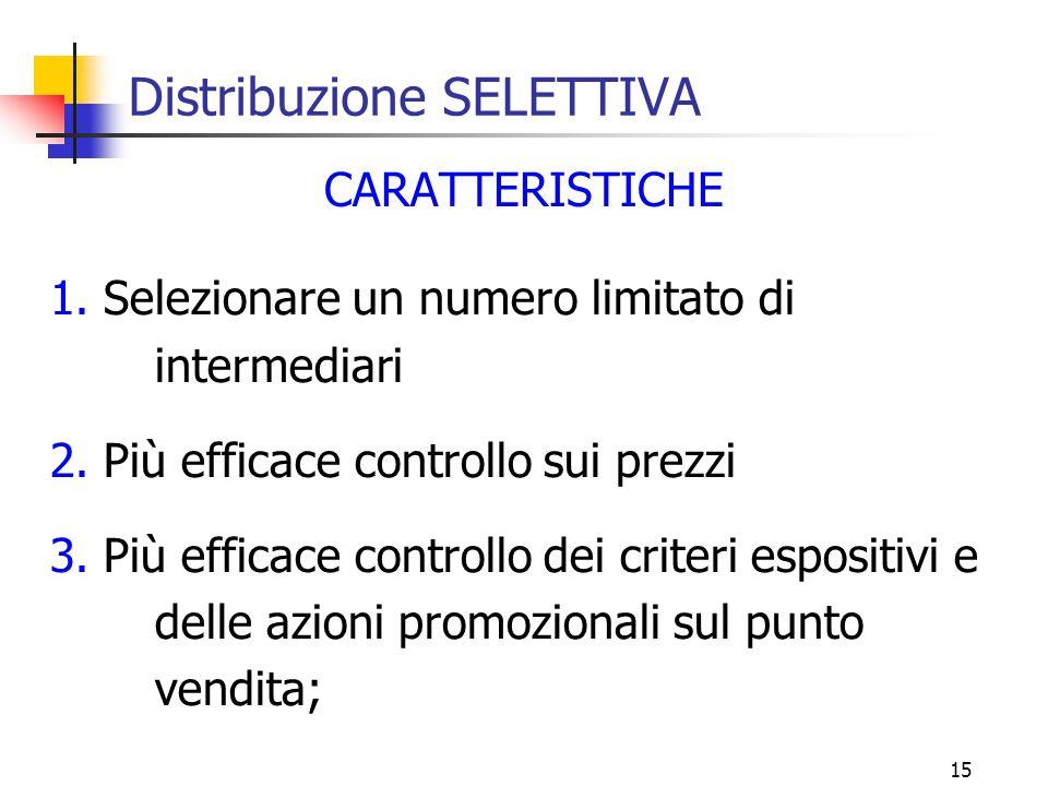 Distribuzione SELETTIVA