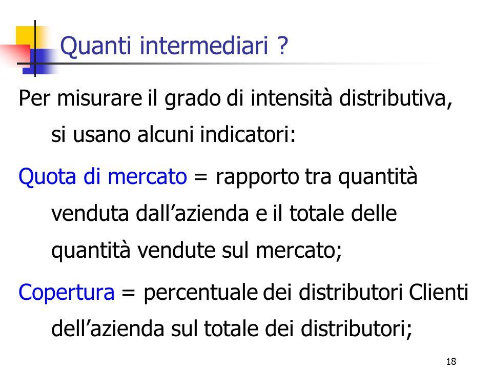 Quanti intermediari Per misurare il grado di intensità distributiva, si usano alcuni indicatori: