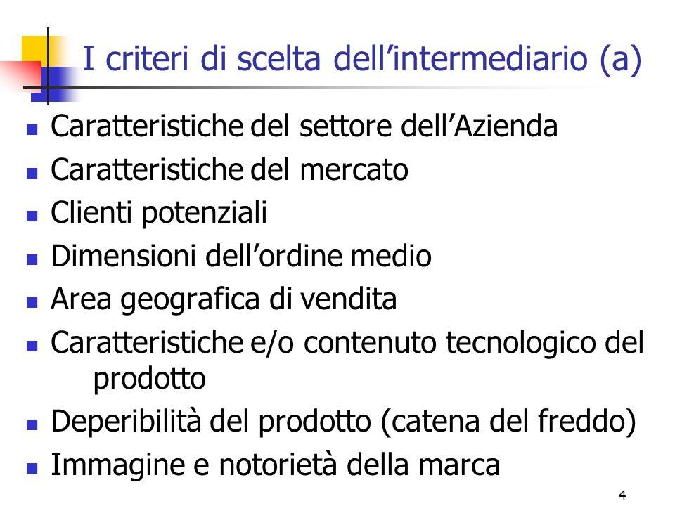 I criteri di scelta dell'intermediario (a)