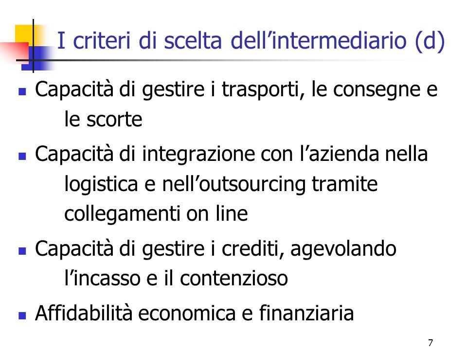 I criteri di scelta dell'intermediario (d)