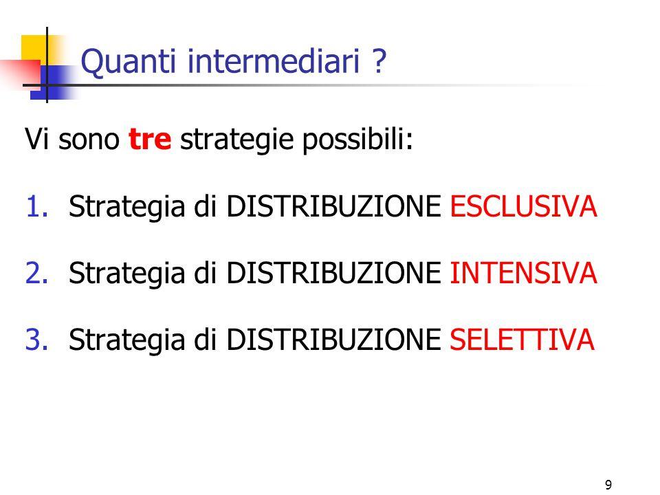 Quanti intermediari Vi sono tre strategie possibili: