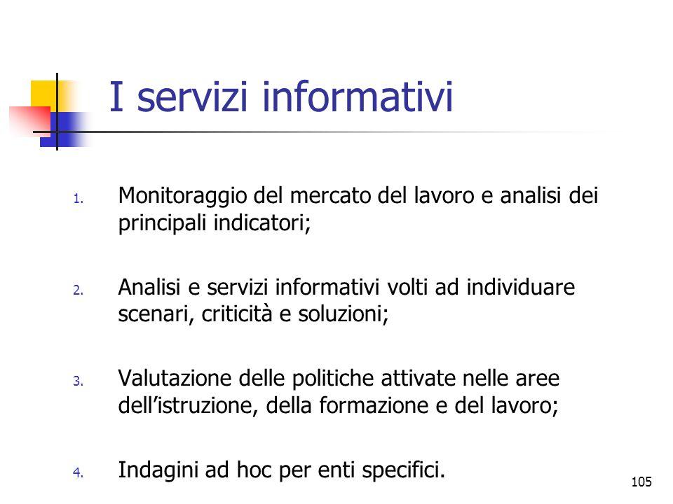 I servizi informativi Monitoraggio del mercato del lavoro e analisi dei principali indicatori;