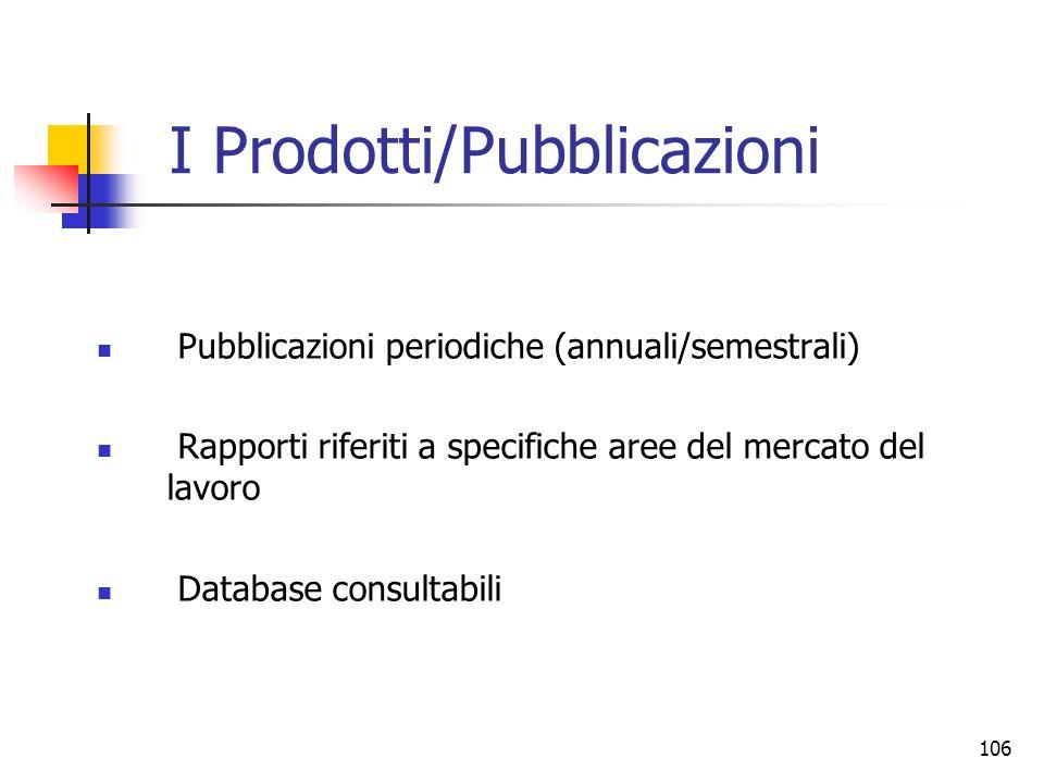 I Prodotti/Pubblicazioni