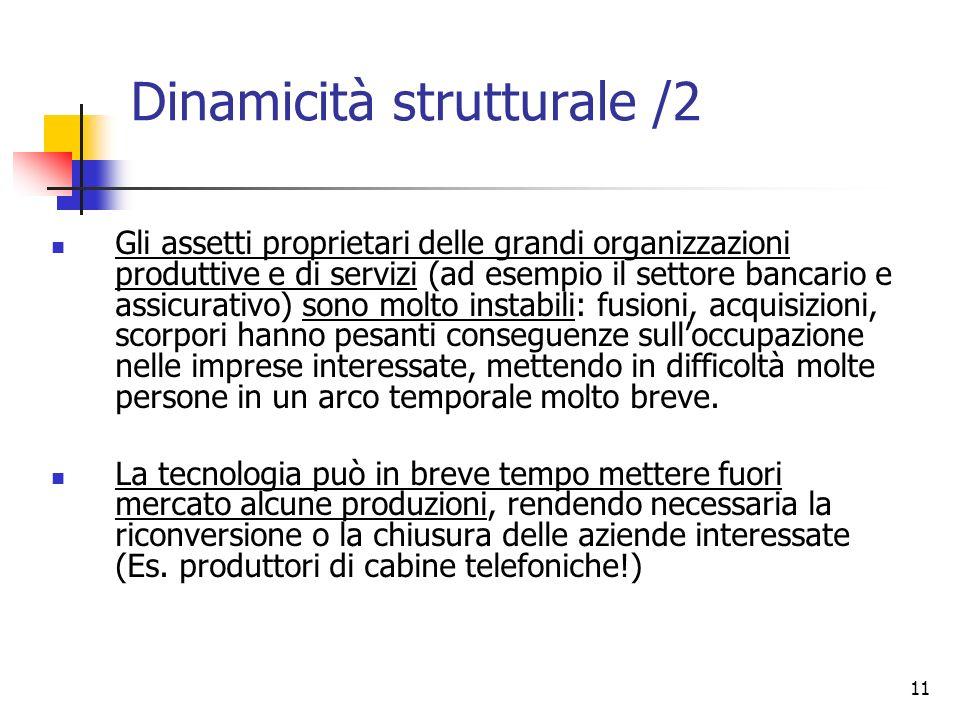 Dinamicità strutturale /2