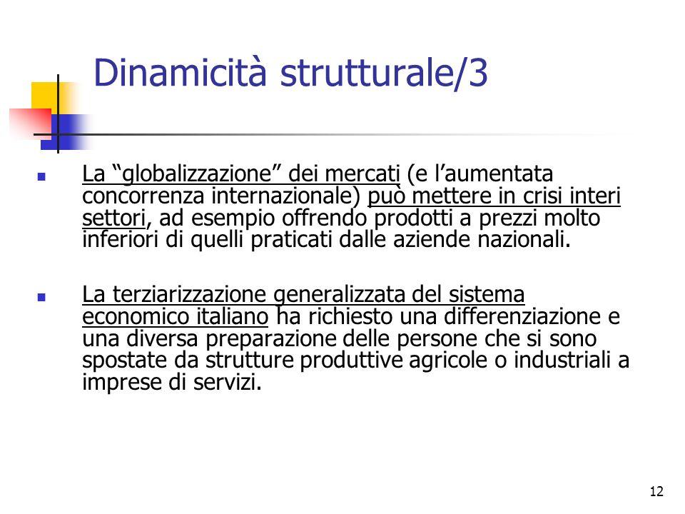 Dinamicità strutturale/3