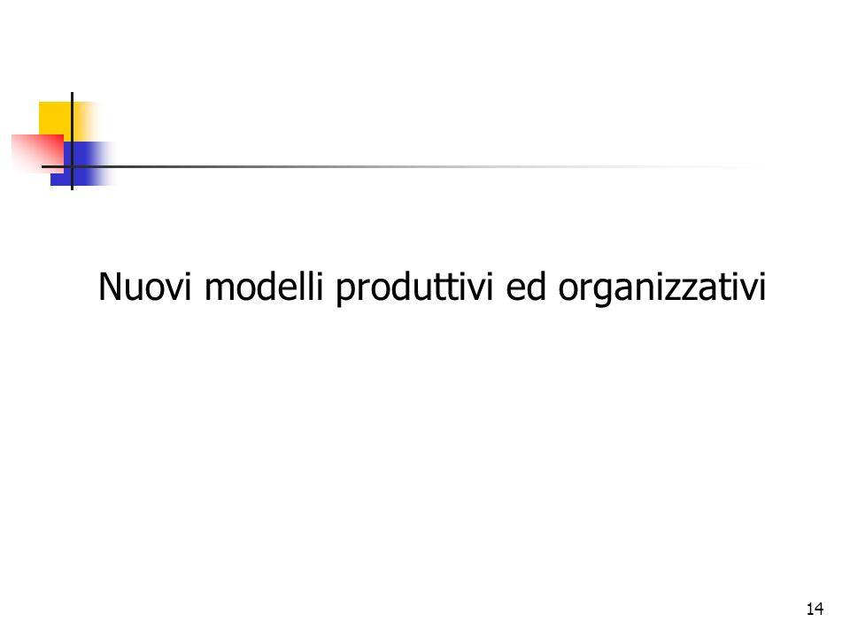 Nuovi modelli produttivi ed organizzativi