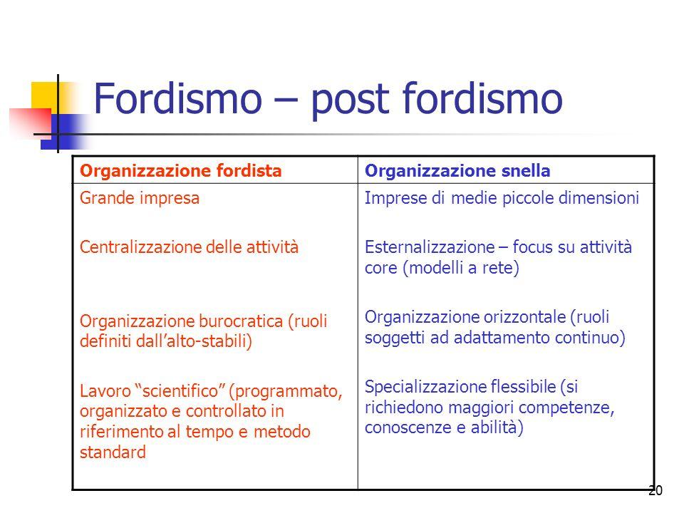Fordismo – post fordismo