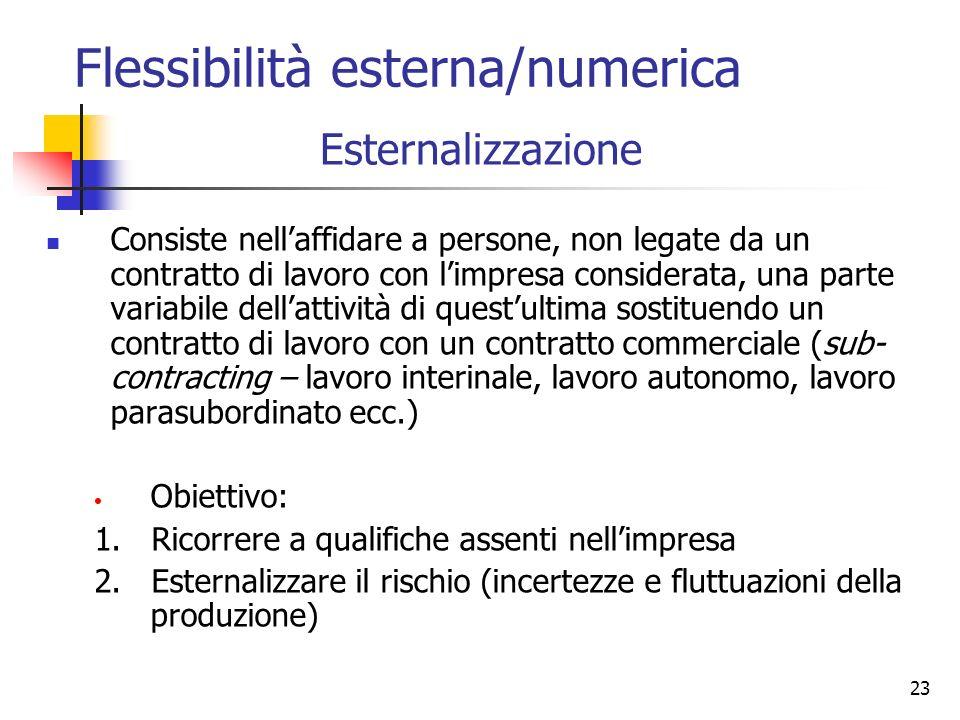 Flessibilità esterna/numerica