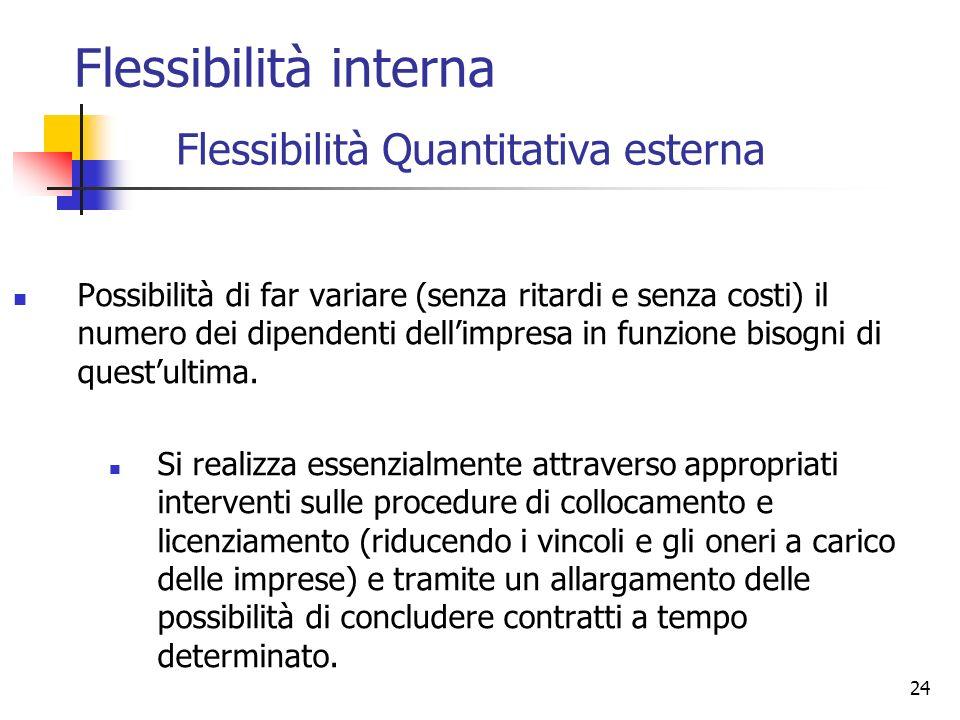 Flessibilità Quantitativa esterna