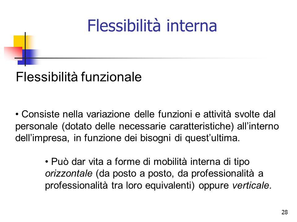 Flessibilità interna Flessibilità funzionale