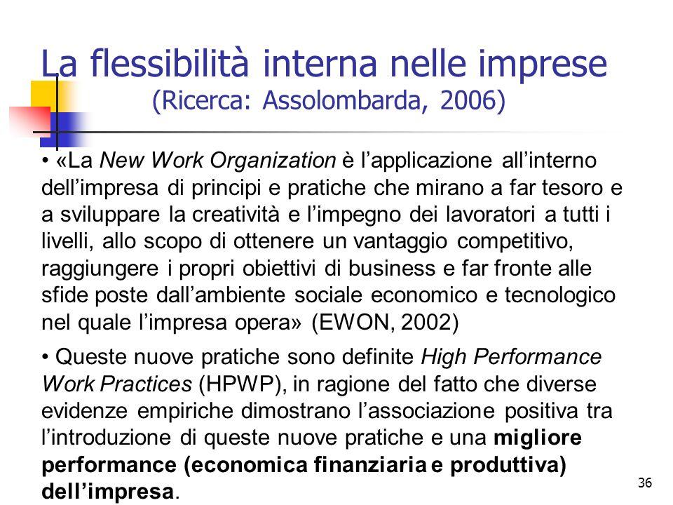La flessibilità interna nelle imprese