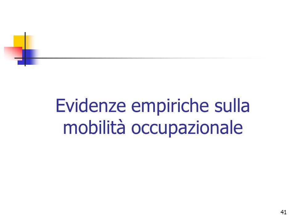 Evidenze empiriche sulla mobilità occupazionale