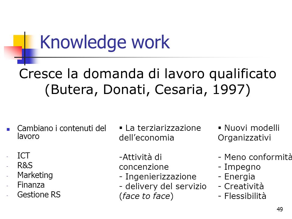 Knowledge work Cresce la domanda di lavoro qualificato (Butera, Donati, Cesaria, 1997) Cambiano i contenuti del lavoro.