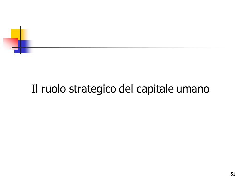 Il ruolo strategico del capitale umano