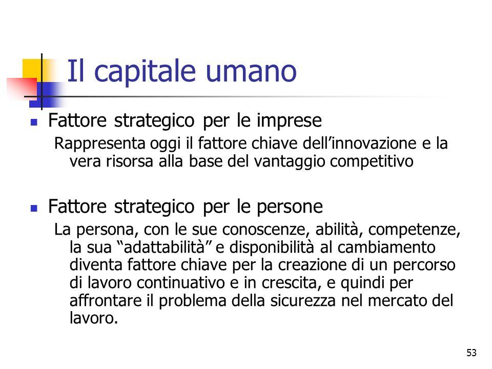 Il capitale umano Fattore strategico per le imprese