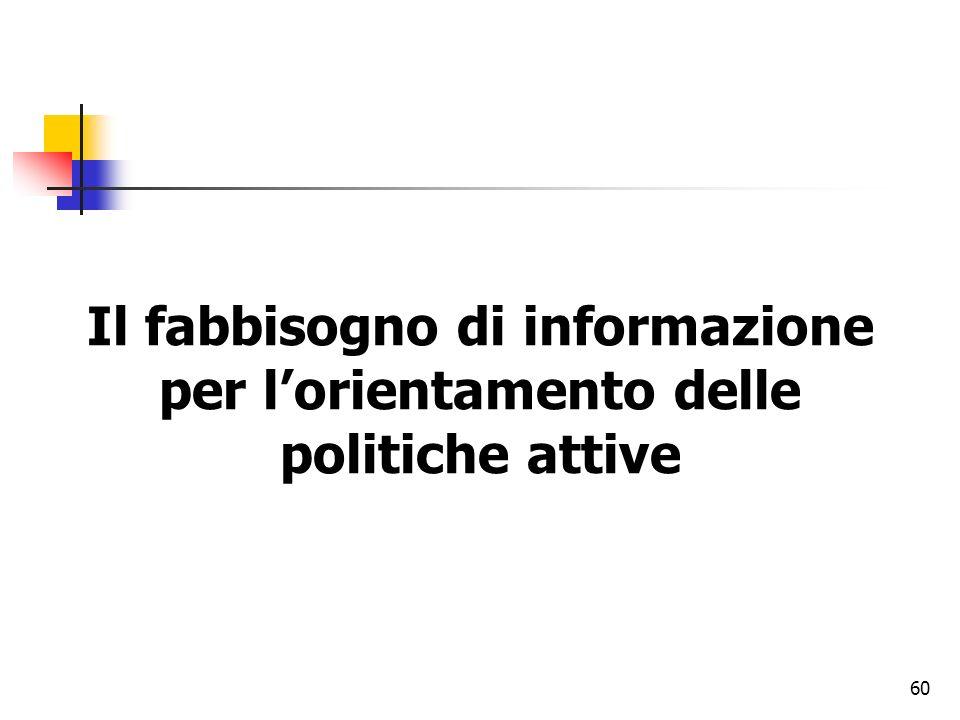 Il fabbisogno di informazione per l'orientamento delle politiche attive
