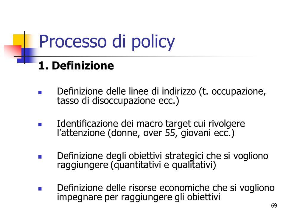 Processo di policy 1. Definizione