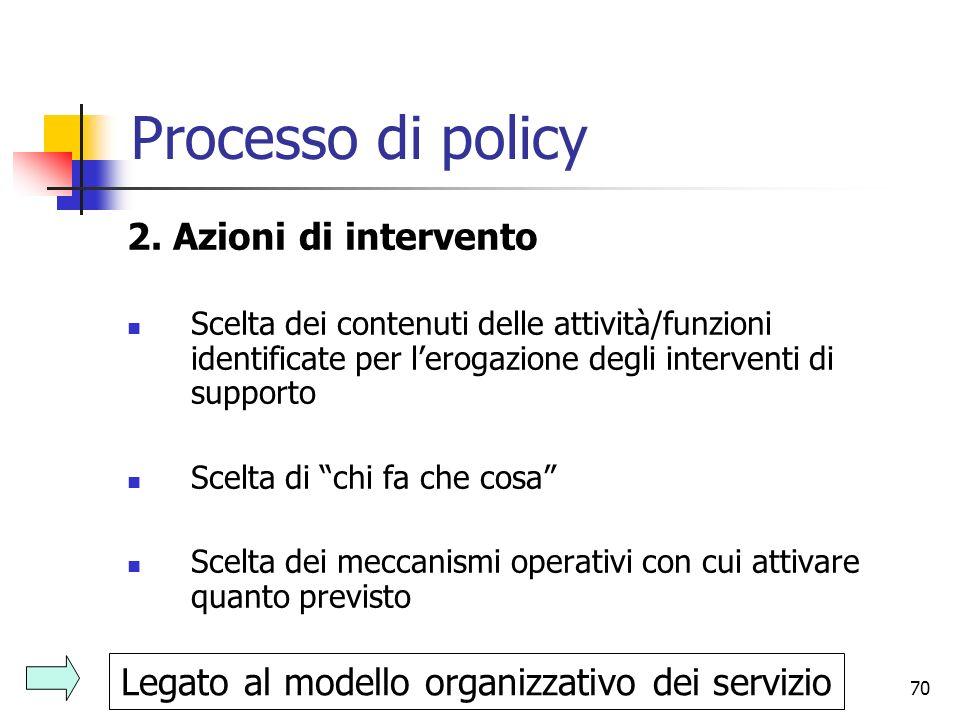 Legato al modello organizzativo dei servizio