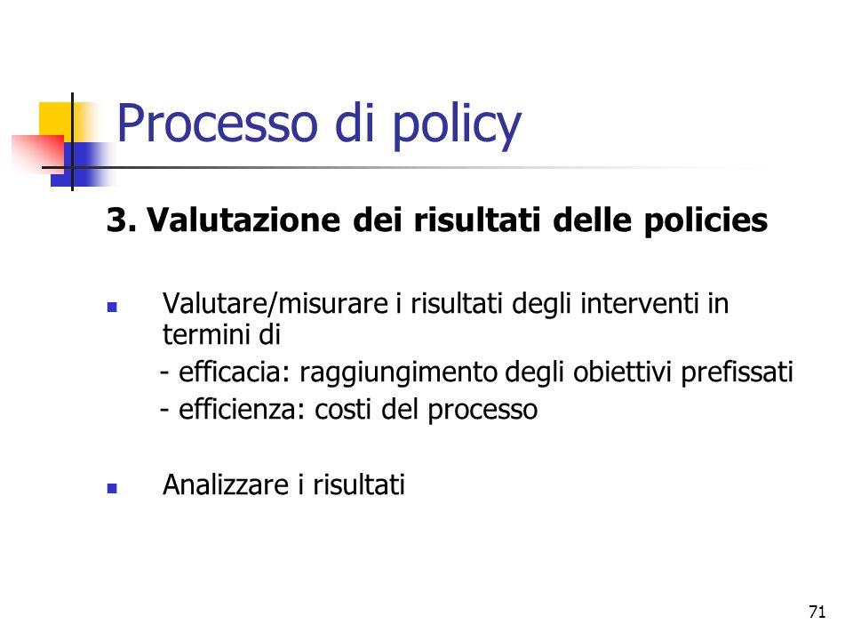 Processo di policy 3. Valutazione dei risultati delle policies