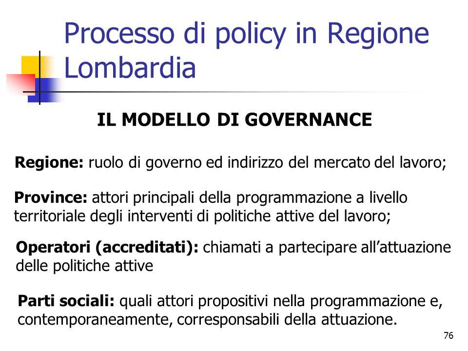 Processo di policy in Regione Lombardia