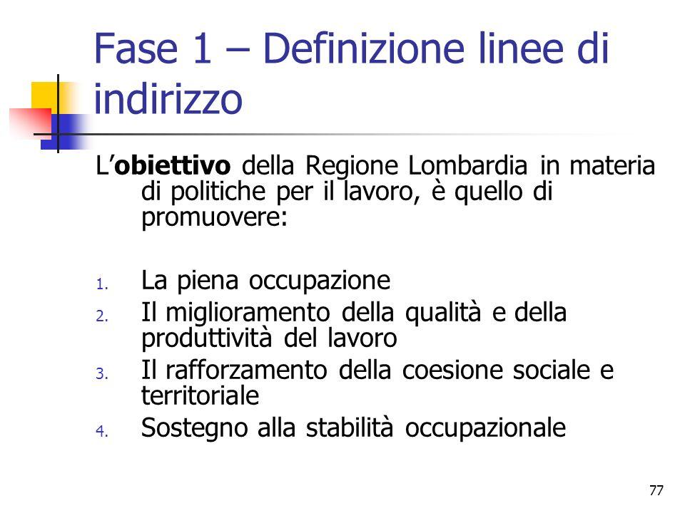 Fase 1 – Definizione linee di indirizzo
