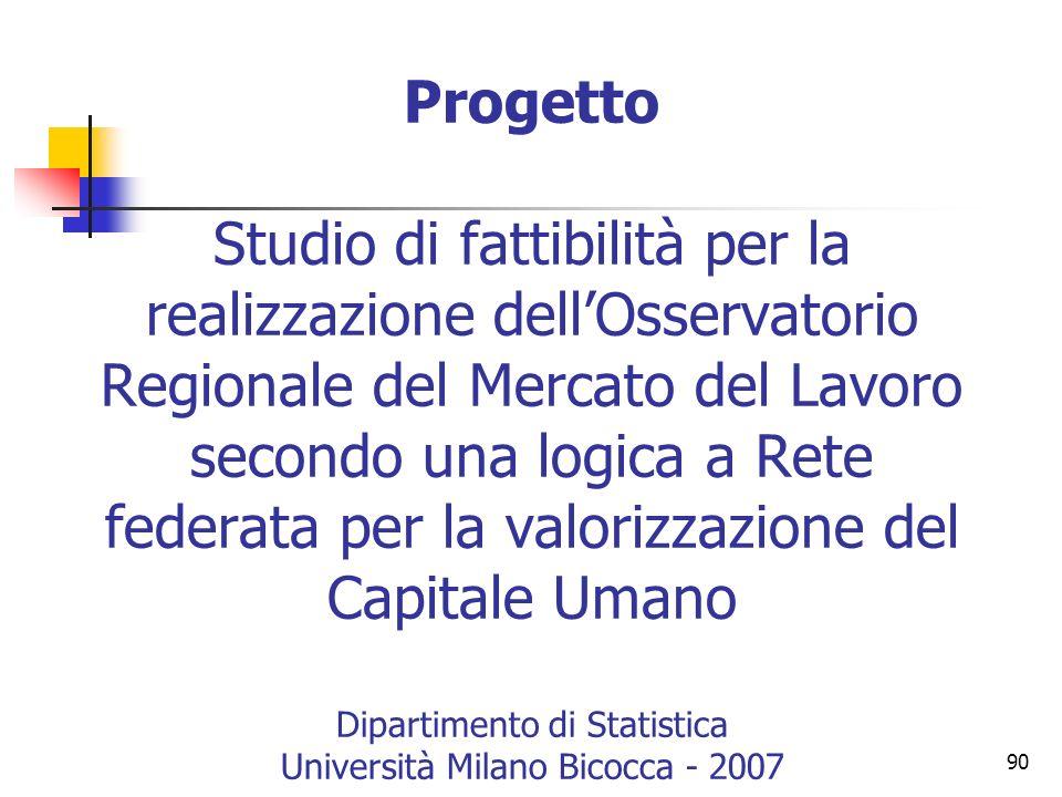 Progetto Studio di fattibilità per la realizzazione dell'Osservatorio Regionale del Mercato del Lavoro secondo una logica a Rete federata per la valorizzazione del Capitale Umano Dipartimento di Statistica Università Milano Bicocca - 2007
