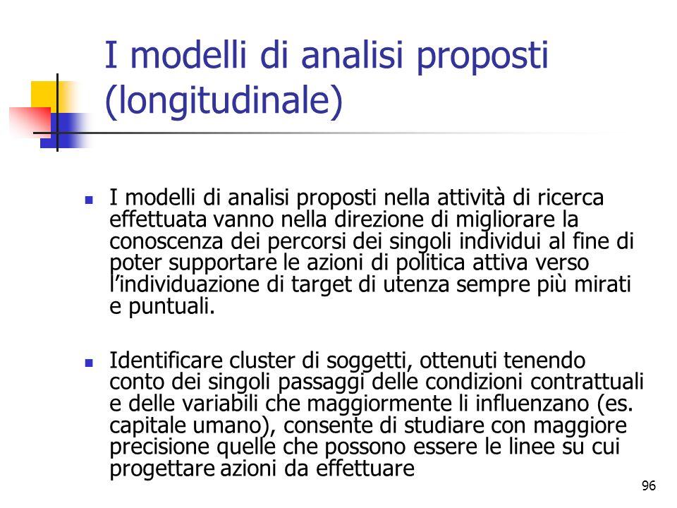 I modelli di analisi proposti (longitudinale)
