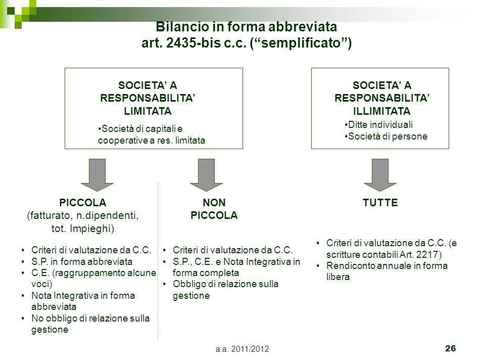 Bilancio in forma abbreviata art. 2435-bis c.c. ( semplificato )