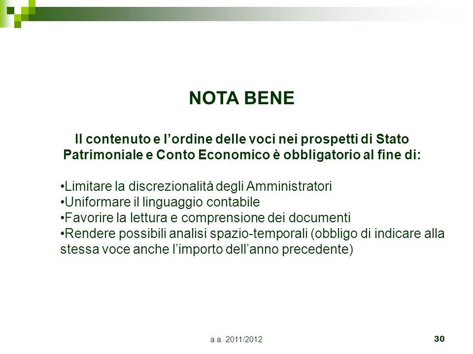 NOTA BENE Il contenuto e l'ordine delle voci nei prospetti di Stato Patrimoniale e Conto Economico è obbligatorio al fine di: