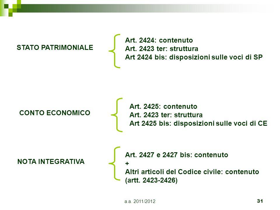 Art 2424 bis: disposizioni sulle voci di SP STATO PATRIMONIALE