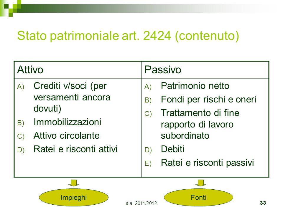 Stato patrimoniale art. 2424 (contenuto)